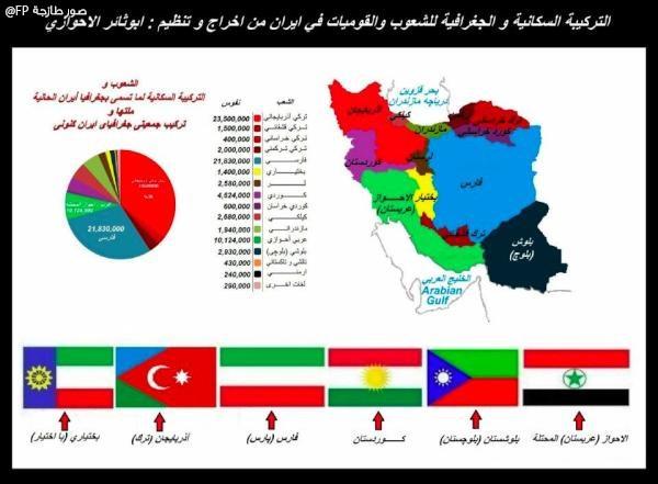 ايران ليست فارسيه النهضة