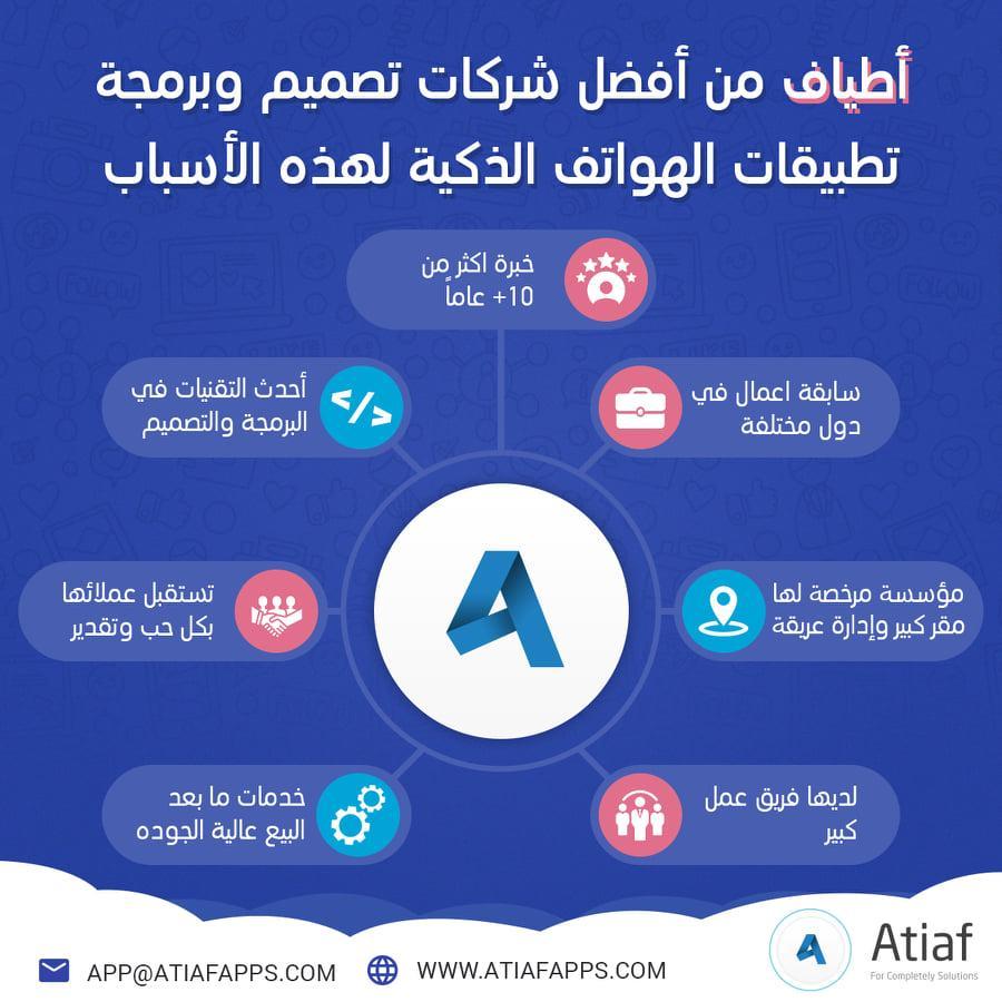 تطبيقات 508624633.jpg