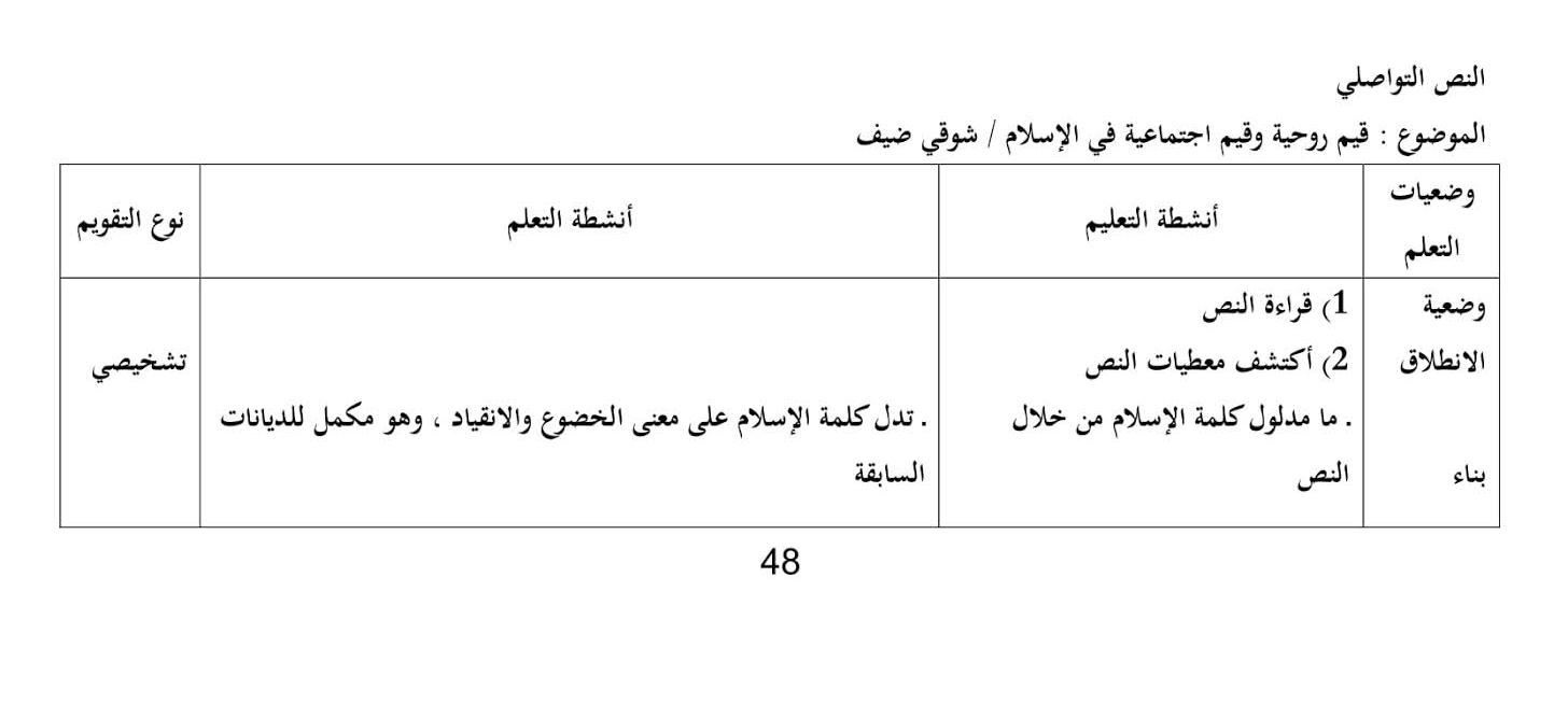 تحضير نص قيم روحية واجتماعية في الإسلام 1 ثانوي علمي