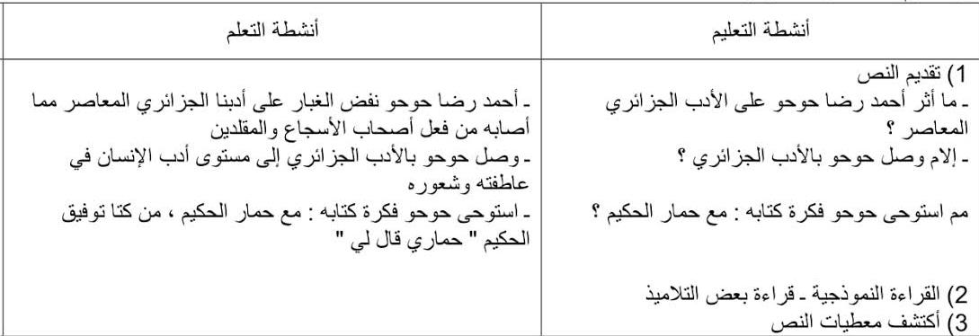 تحضير نص حمار الحكيم 2 ثانوي علمي صفحة 140 من الكتاب المدرسي