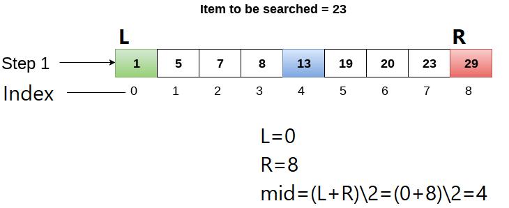 خوارزمية البحث الثنائي  Binary Search Algorithm 672645456