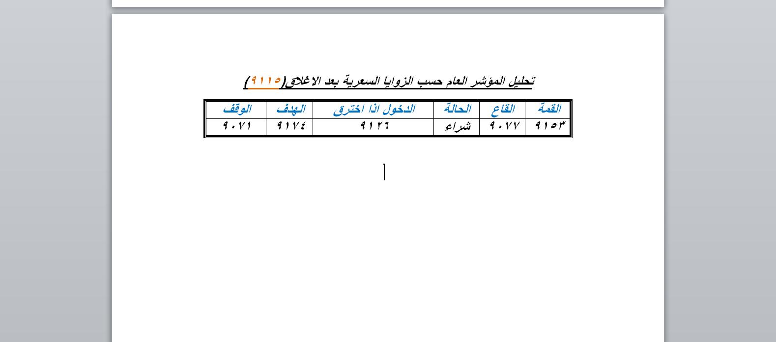 التقرير الفني للمؤشر العام (( الخميس 2021/2/25 ))